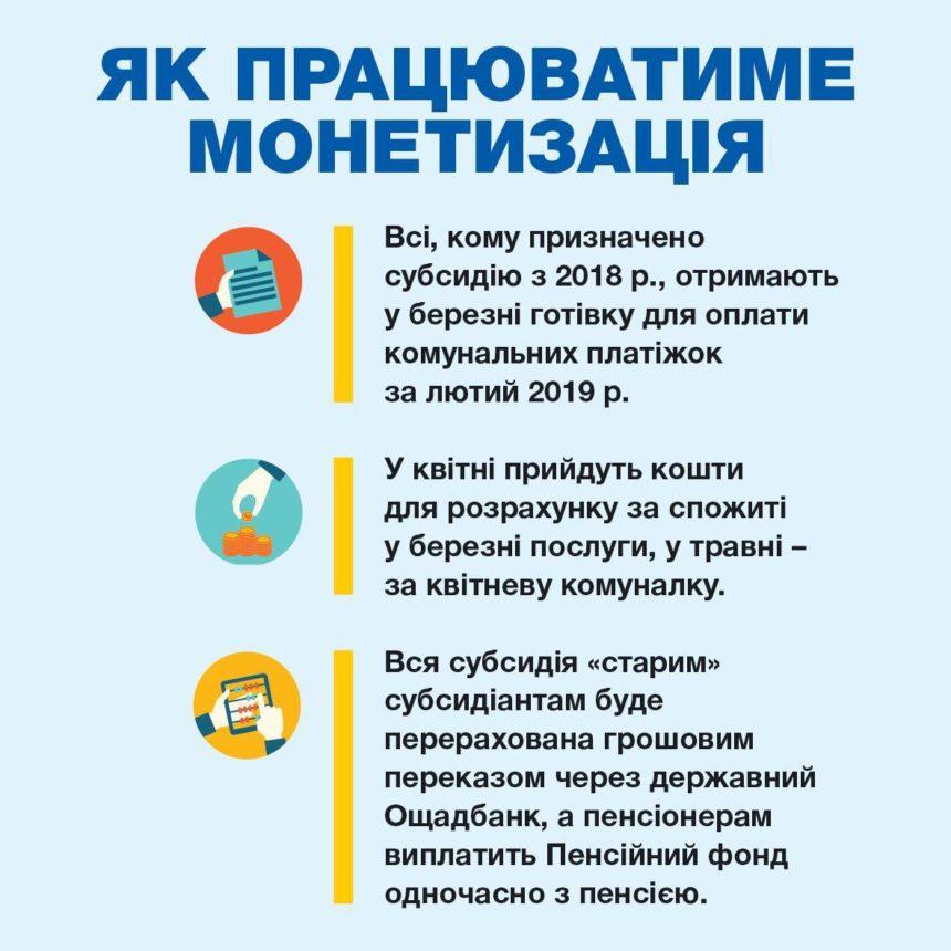 Монетизація субсидій в дії: Урядовий портал повідомляє про старт ще однієї моделі монетизації субсидій!